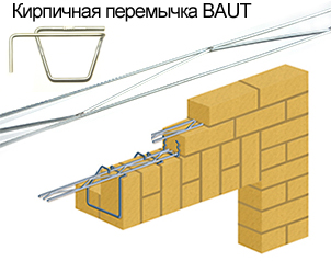 Кладка кирпича ручной формовки в Гомеле
